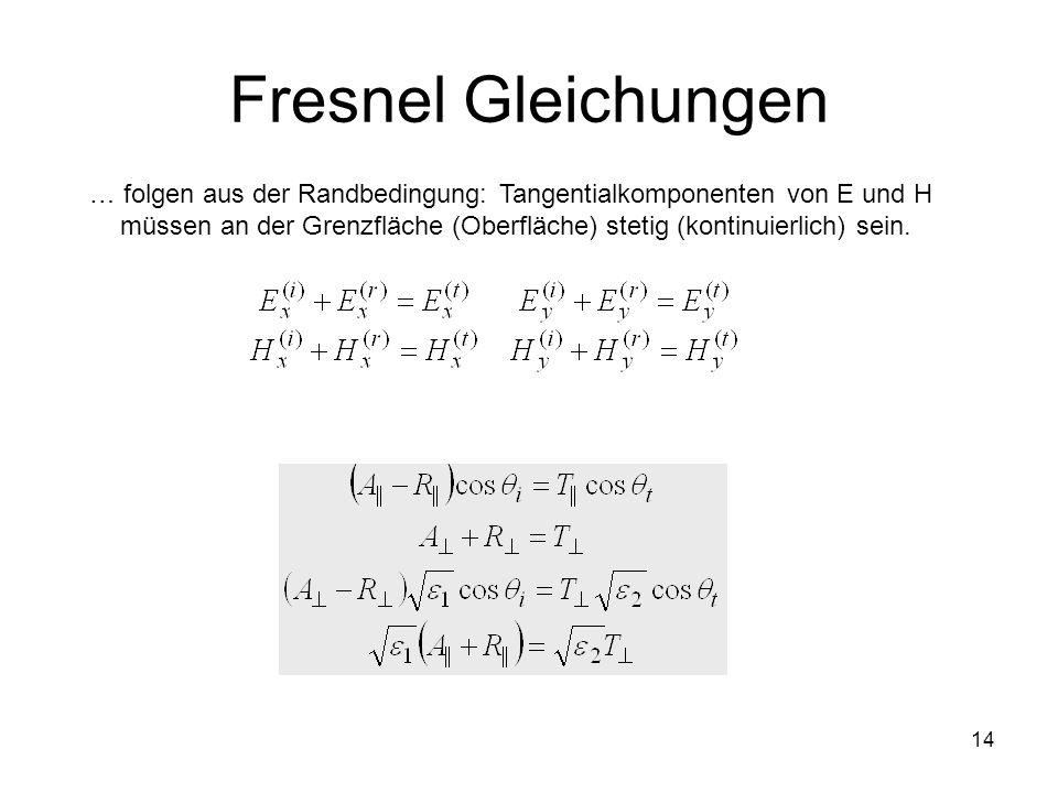 Fresnel Gleichungen