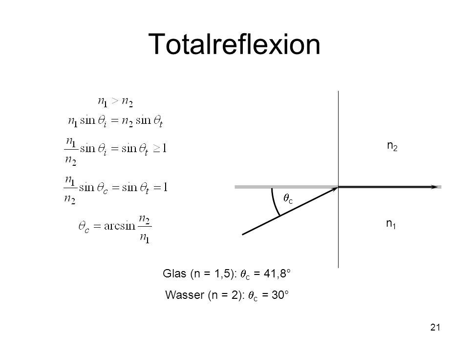 Totalreflexion n2 c n1 Glas (n = 1,5): c = 41,8°