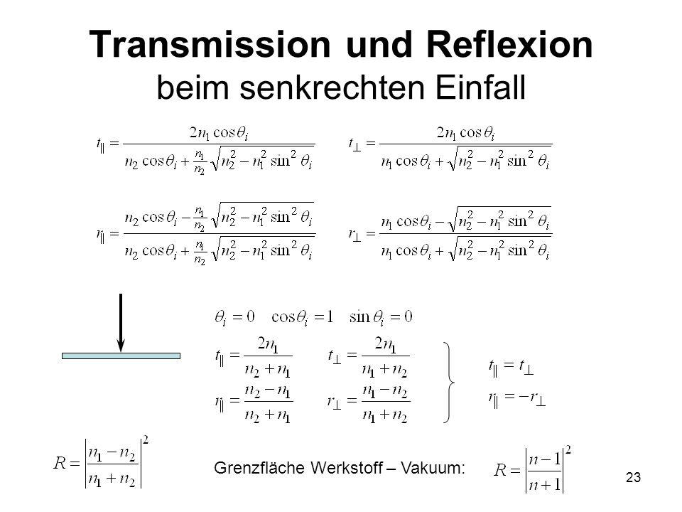 Transmission und Reflexion beim senkrechten Einfall