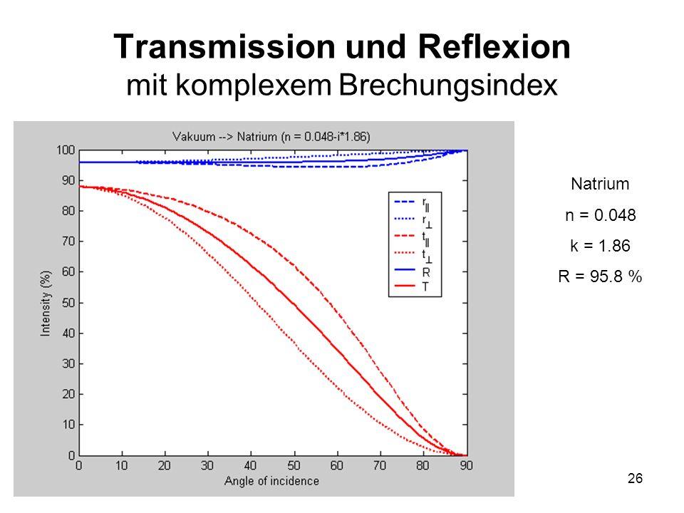 Transmission und Reflexion mit komplexem Brechungsindex