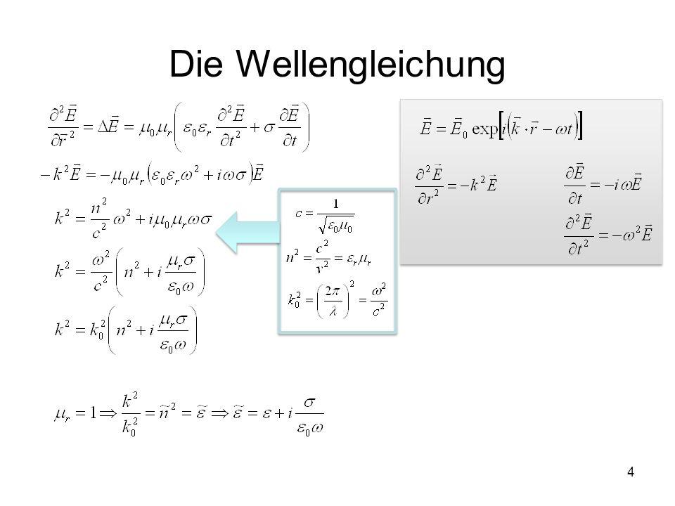 Die Wellengleichung