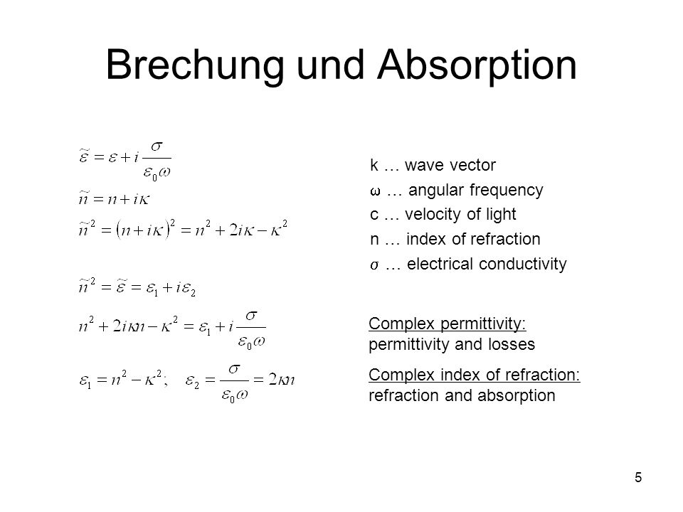 Brechung und Absorption