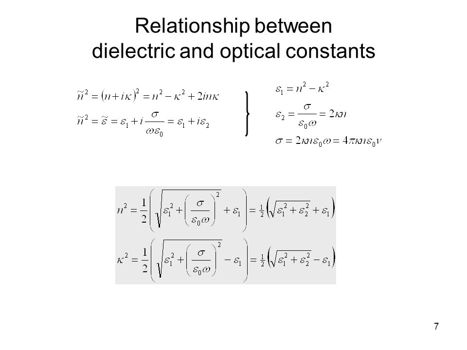 Relationship between dielectric and optical constants