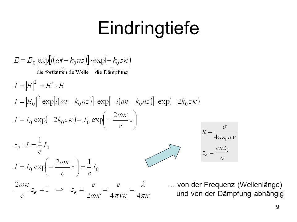 Eindringtiefe … von der Frequenz (Wellenlänge) und von der Dämpfung abhängig