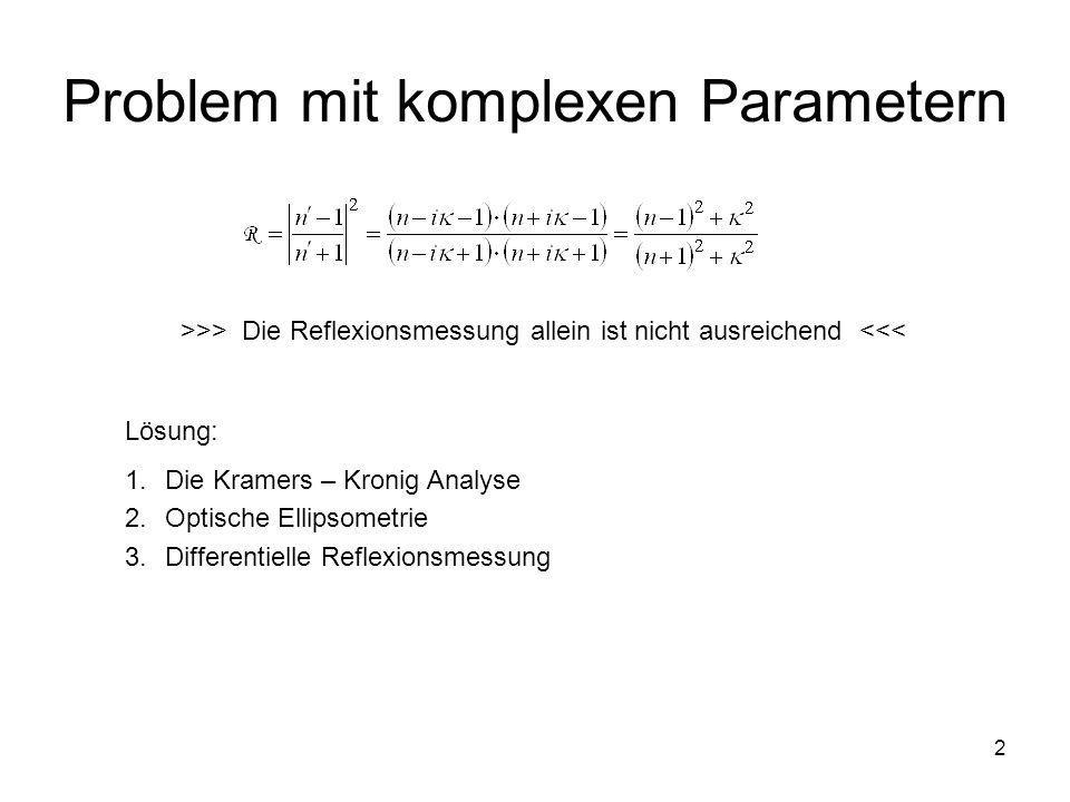 Problem mit komplexen Parametern