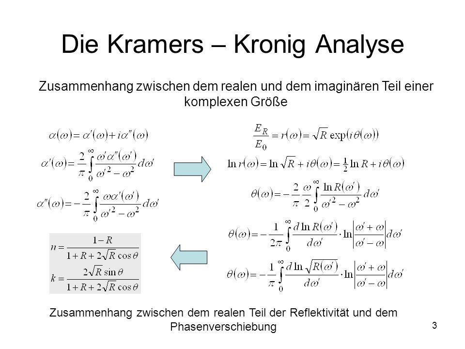 Die Kramers – Kronig Analyse