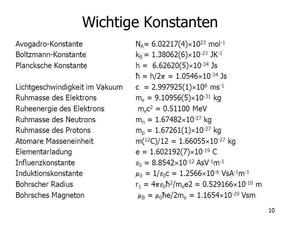 Wichtige Konstanten Avogadro-Konstante NA= 6.02217(4)1023 mol-1