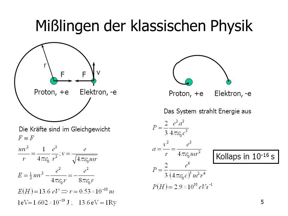Mißlingen der klassischen Physik