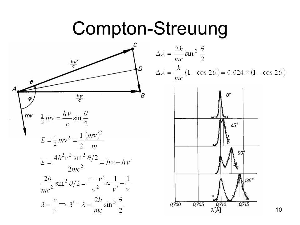 Compton-Streuung