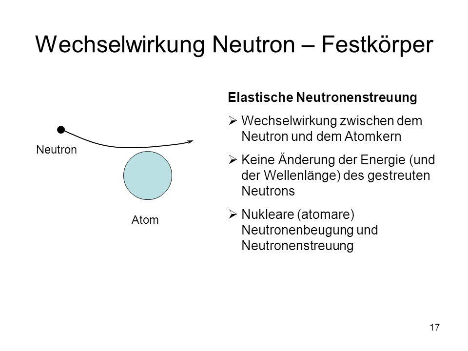 Wechselwirkung Neutron – Festkörper