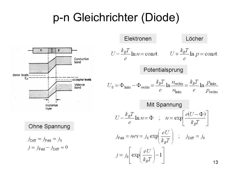 p-n Gleichrichter (Diode)