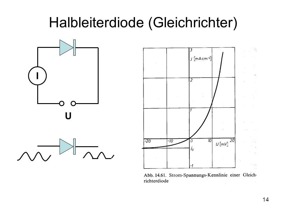 Halbleiterdiode (Gleichrichter)