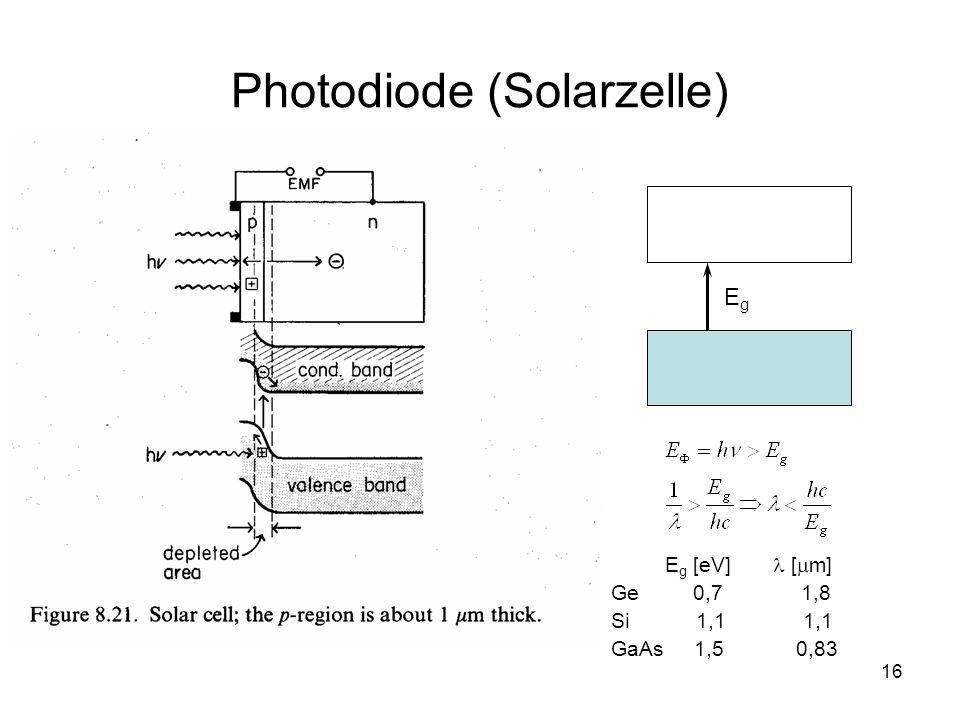 Photodiode (Solarzelle)