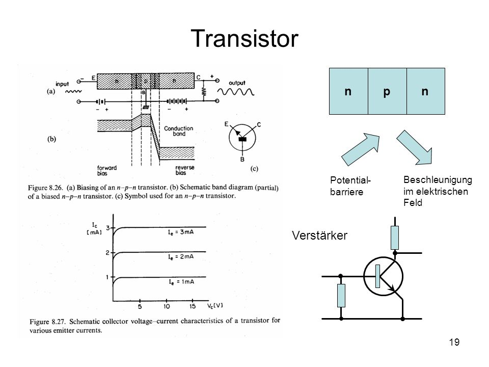Transistor n p n Verstärker Potential-barriere