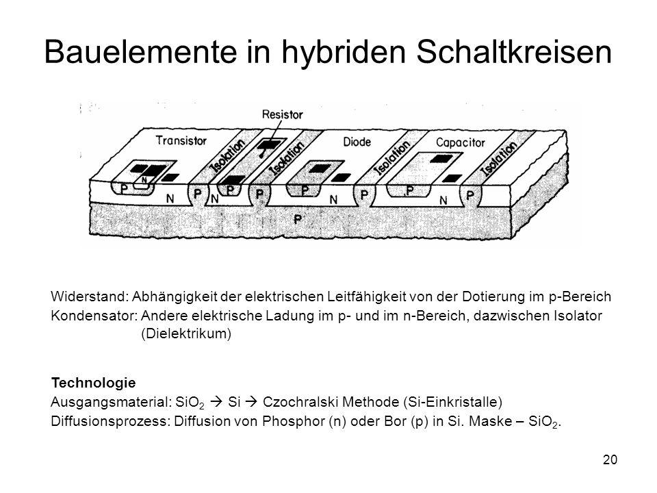 Bauelemente in hybriden Schaltkreisen