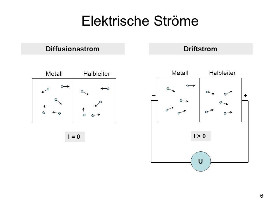 Elektrische Ströme Diffusionsstrom Driftstrom – + U Metall Halbleiter
