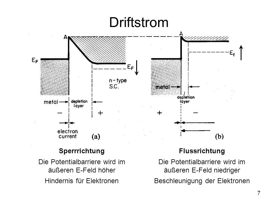 Driftstrom Sperrrichtung