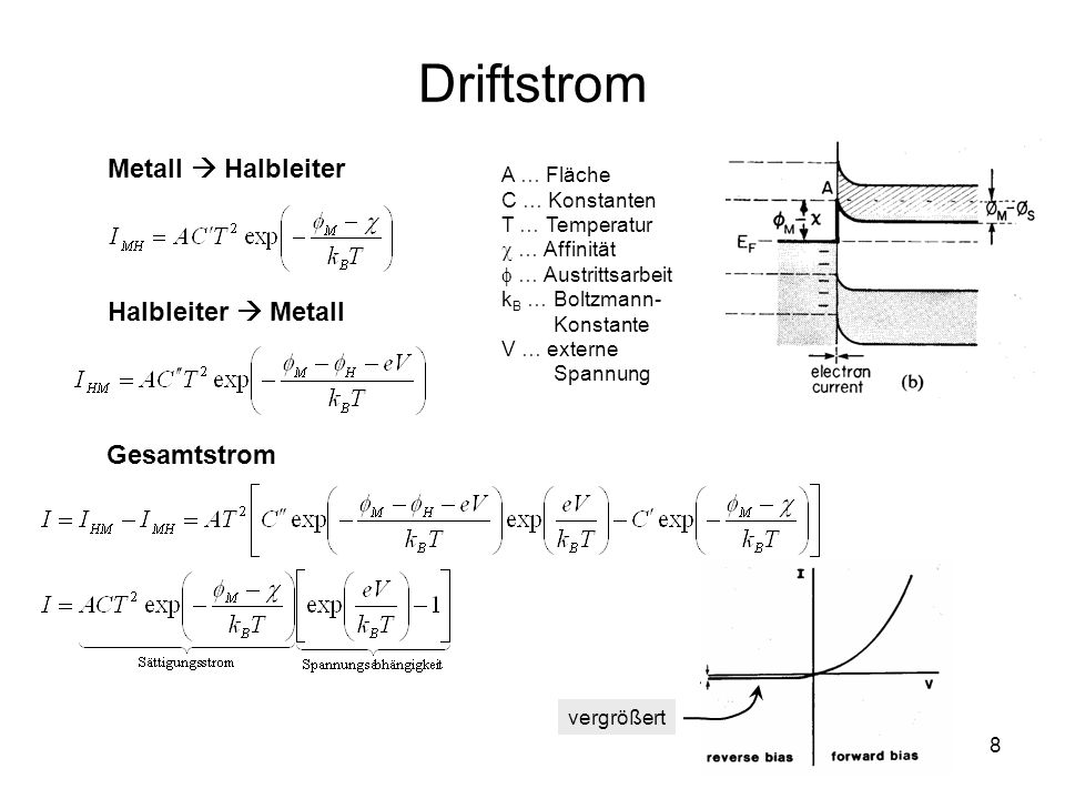 Driftstrom Metall  Halbleiter Halbleiter  Metall Gesamtstrom