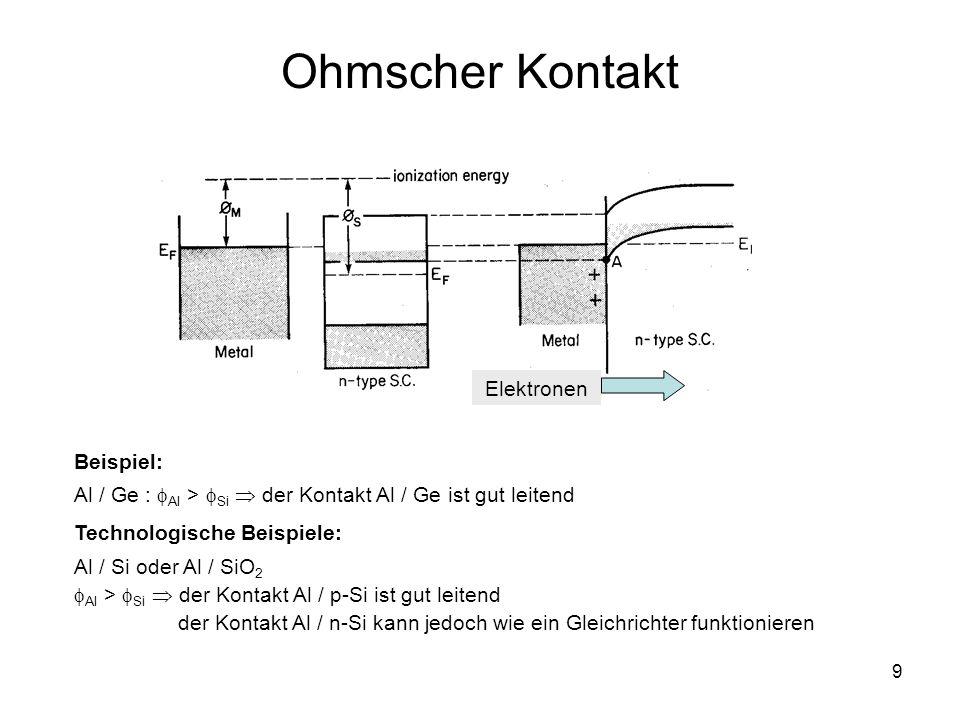 Ohmscher Kontakt Elektronen Beispiel: