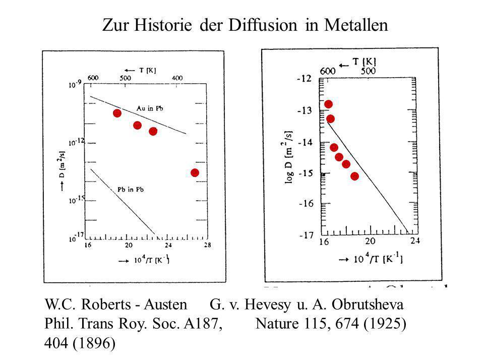 Zur Historie der Diffusion in Metallen