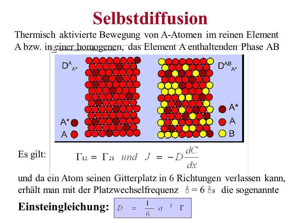 Selbstdiffusion Einsteingleichung: