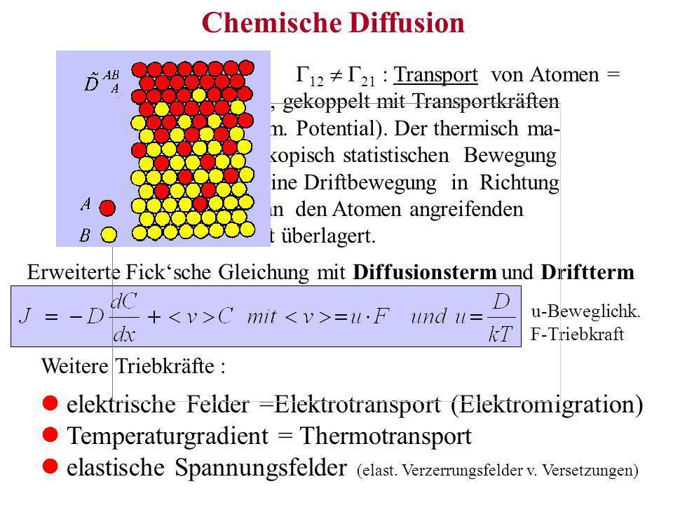 Chemische Diffusion