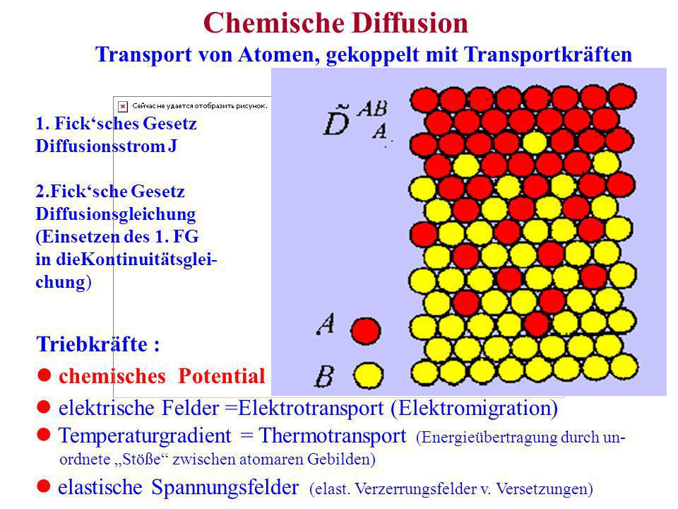 Chemische Diffusion Triebkräfte :  chemisches Potential