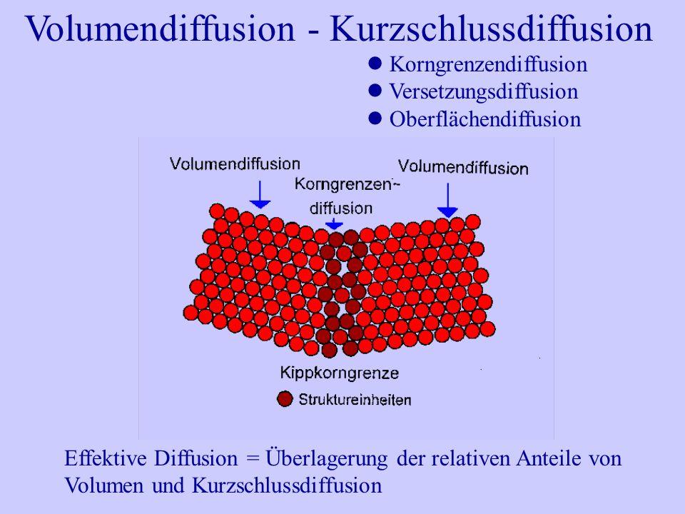Volumendiffusion - Kurzschlussdiffusion
