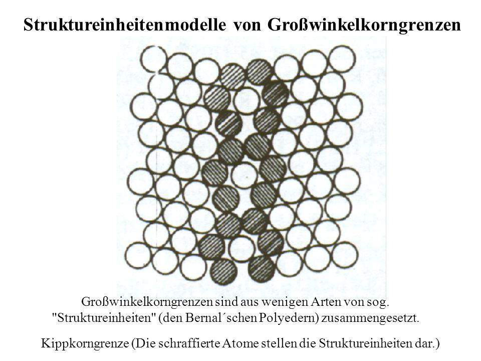 Struktureinheitenmodelle von Großwinkelkorngrenzen