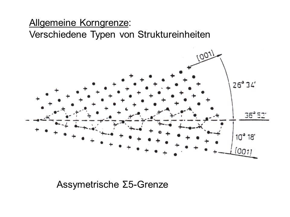 Assymetrische Σ5-Grenze