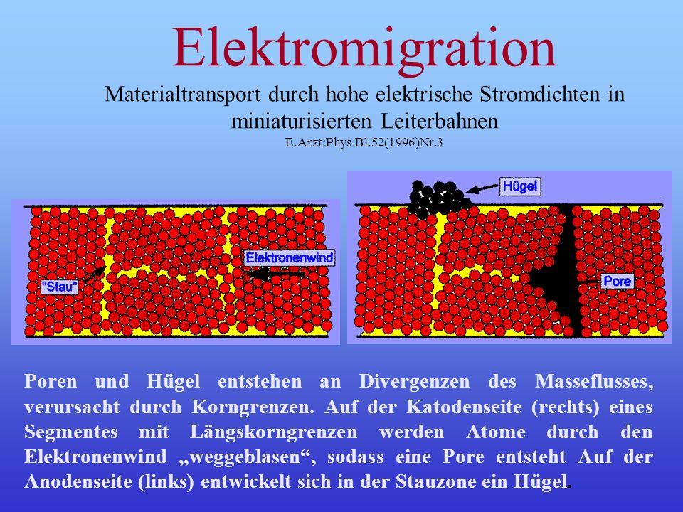 Elektromigration Materialtransport durch hohe elektrische Stromdichten in miniaturisierten Leiterbahnen E.Arzt:Phys.Bl.52(1996)Nr.3