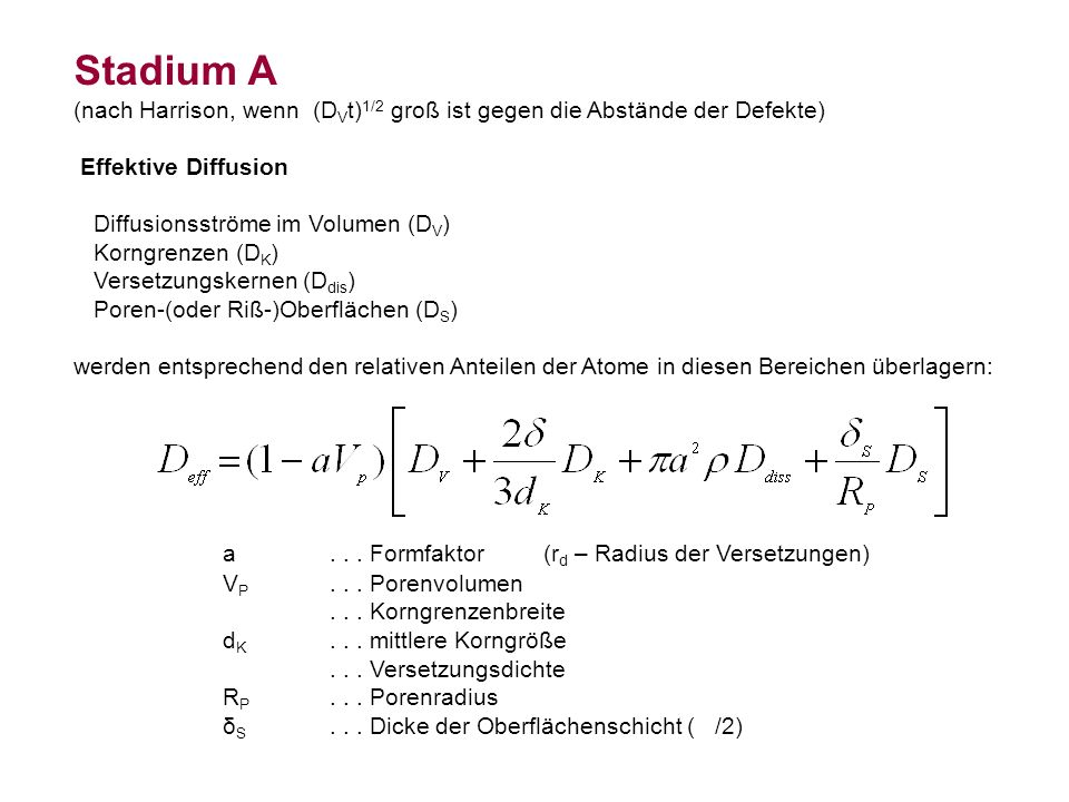 Stadium A a . . . Formfaktor (rd – Radius der Versetzungen)