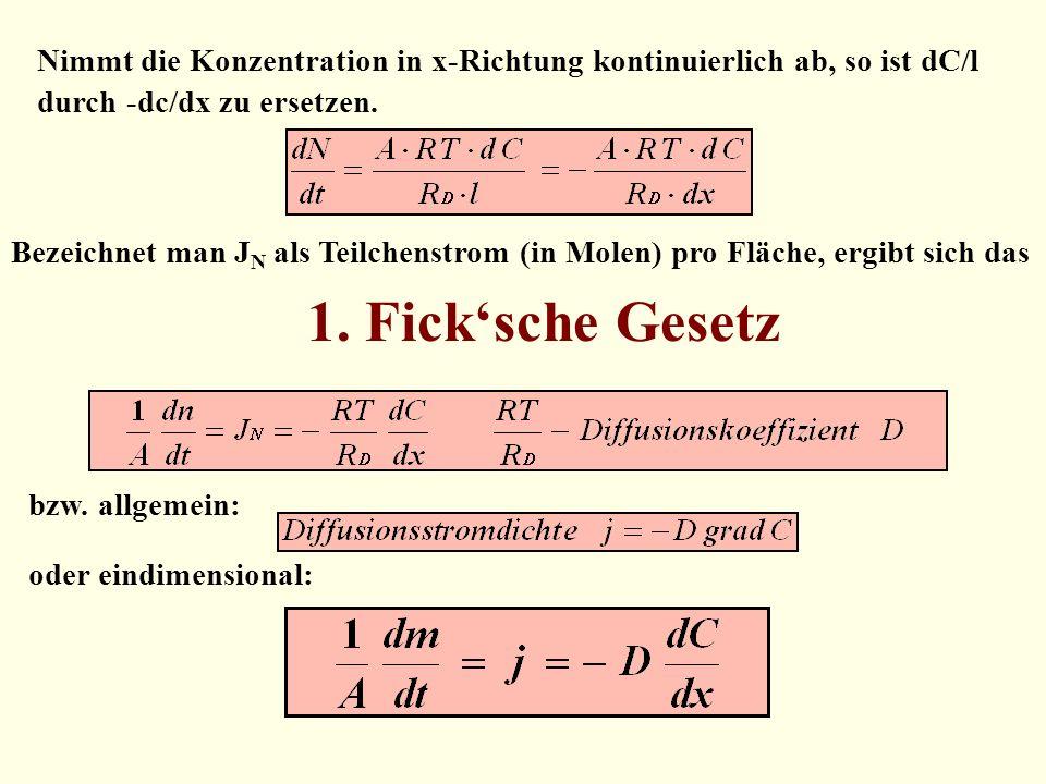 Nimmt die Konzentration in x-Richtung kontinuierlich ab, so ist dC/l