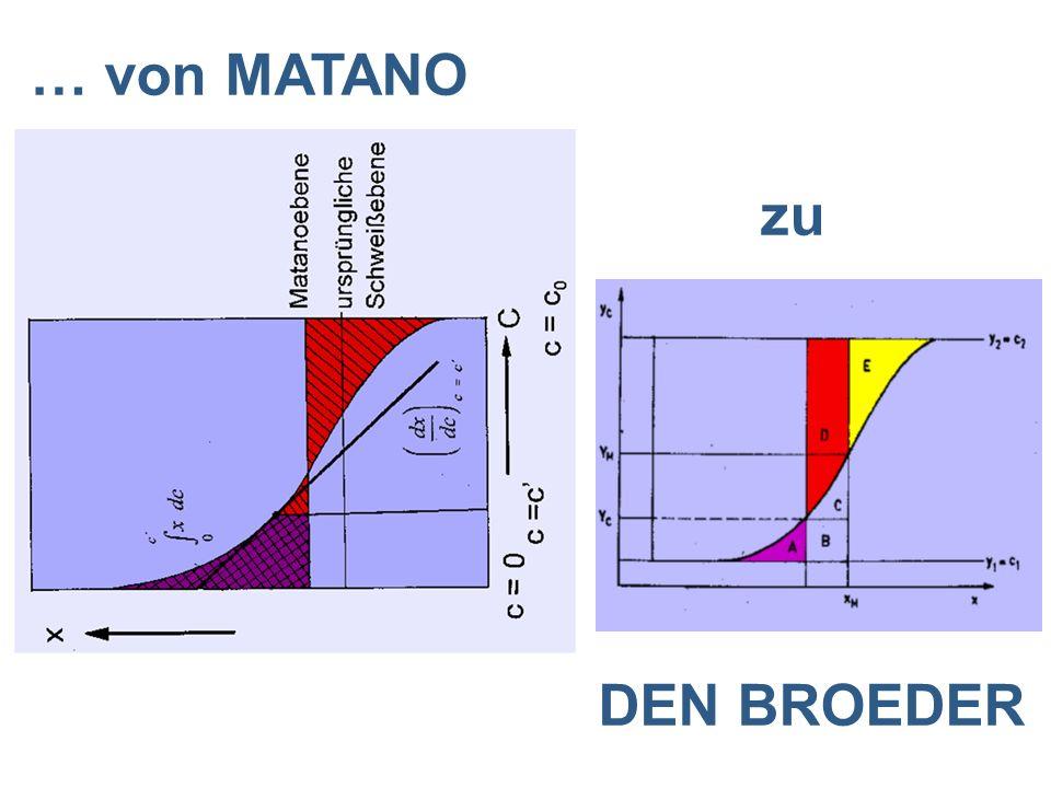 … von MATANO zu DEN BROEDER