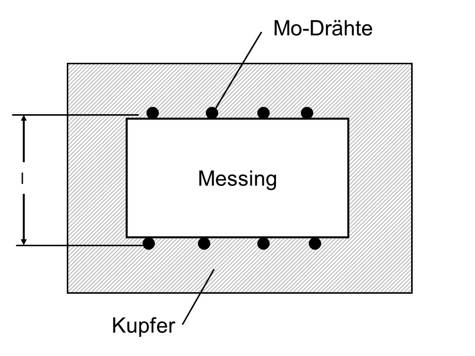 Mo-Drähte Messing l Kupfer