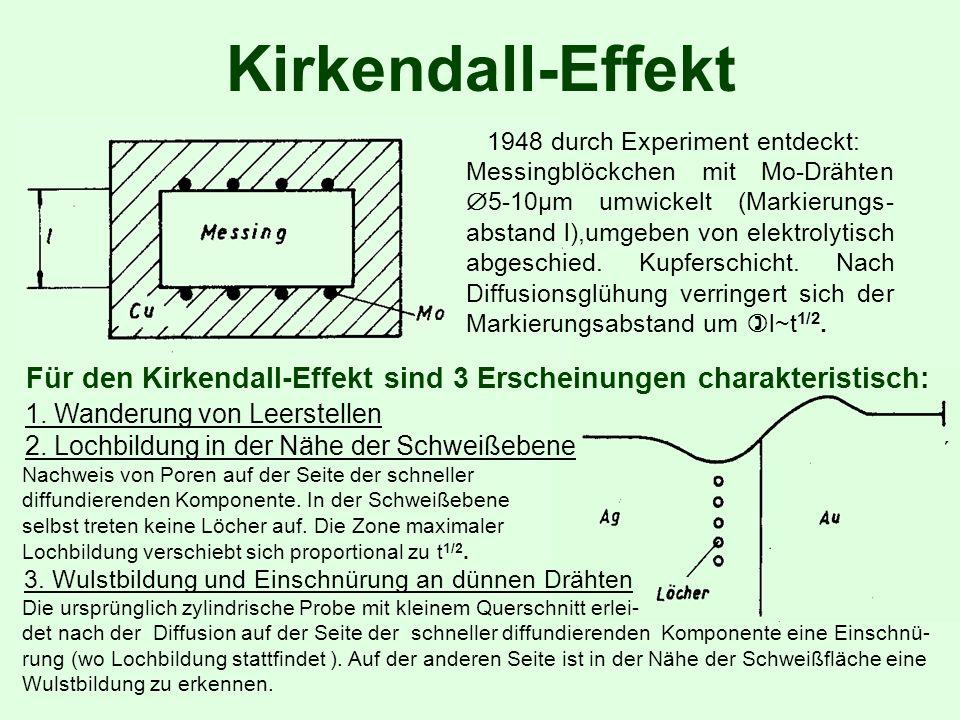 Kirkendall-Effekt 1948 durch Experiment entdeckt: