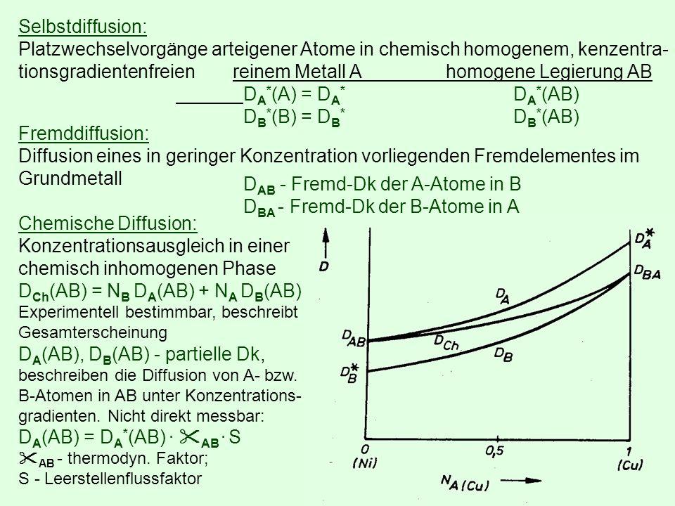 tionsgradientenfreien reinem Metall A homogene Legierung AB