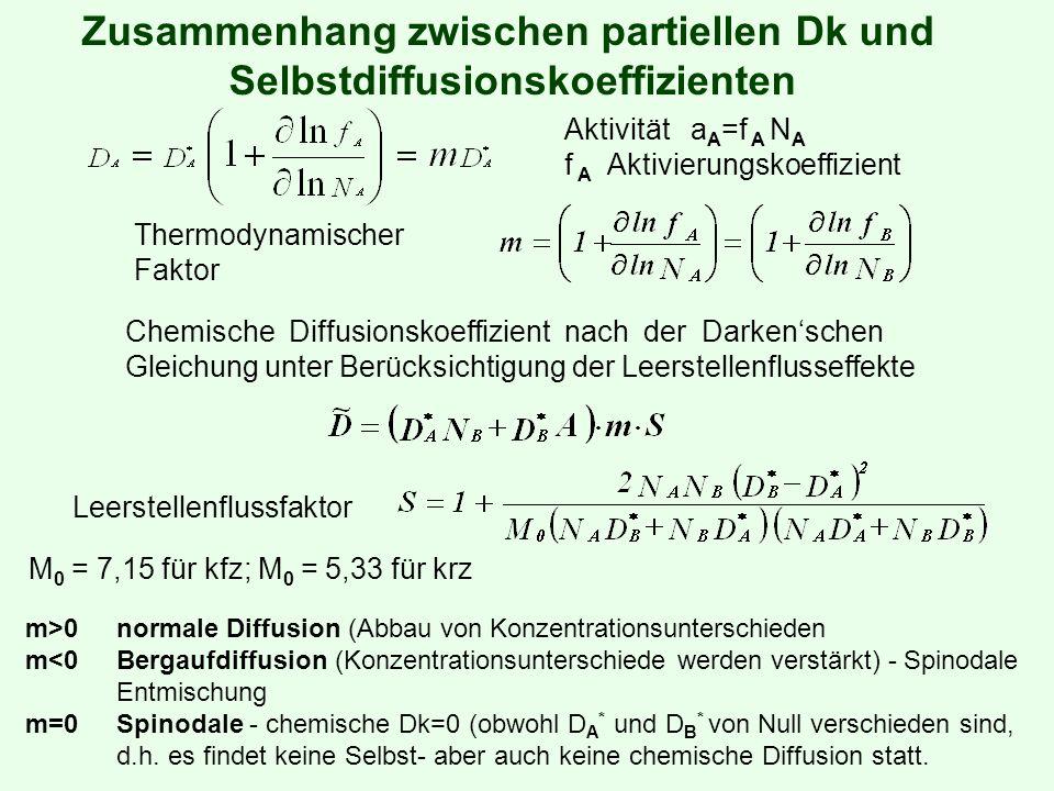 Zusammenhang zwischen partiellen Dk und Selbstdiffusionskoeffizienten
