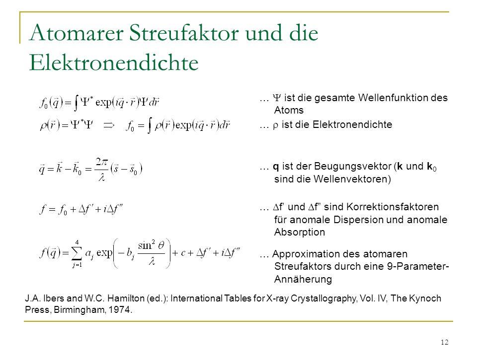 Atomarer Streufaktor und die Elektronendichte