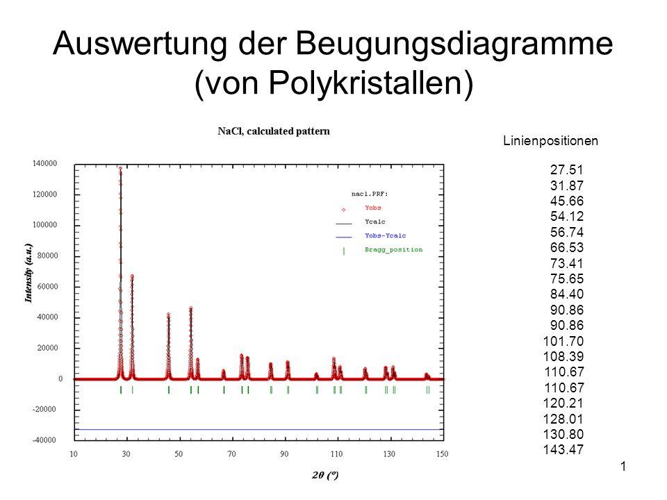 Auswertung der Beugungsdiagramme (von Polykristallen)