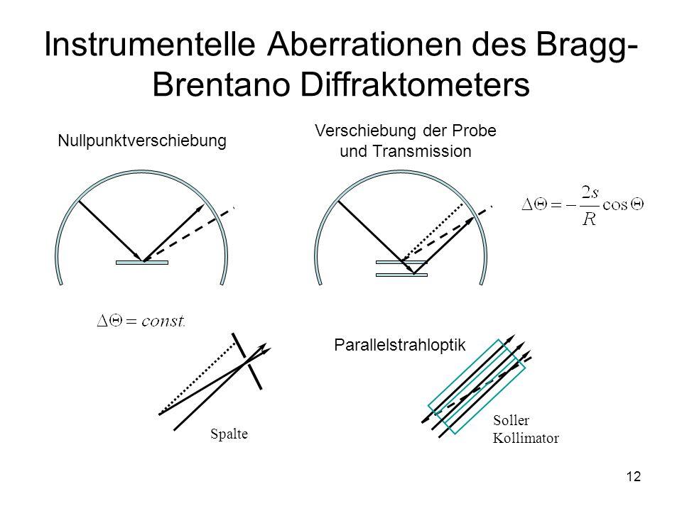 Instrumentelle Aberrationen des Bragg-Brentano Diffraktometers