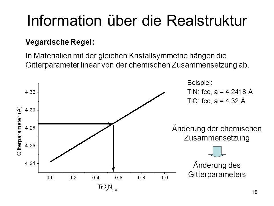 Information über die Realstruktur