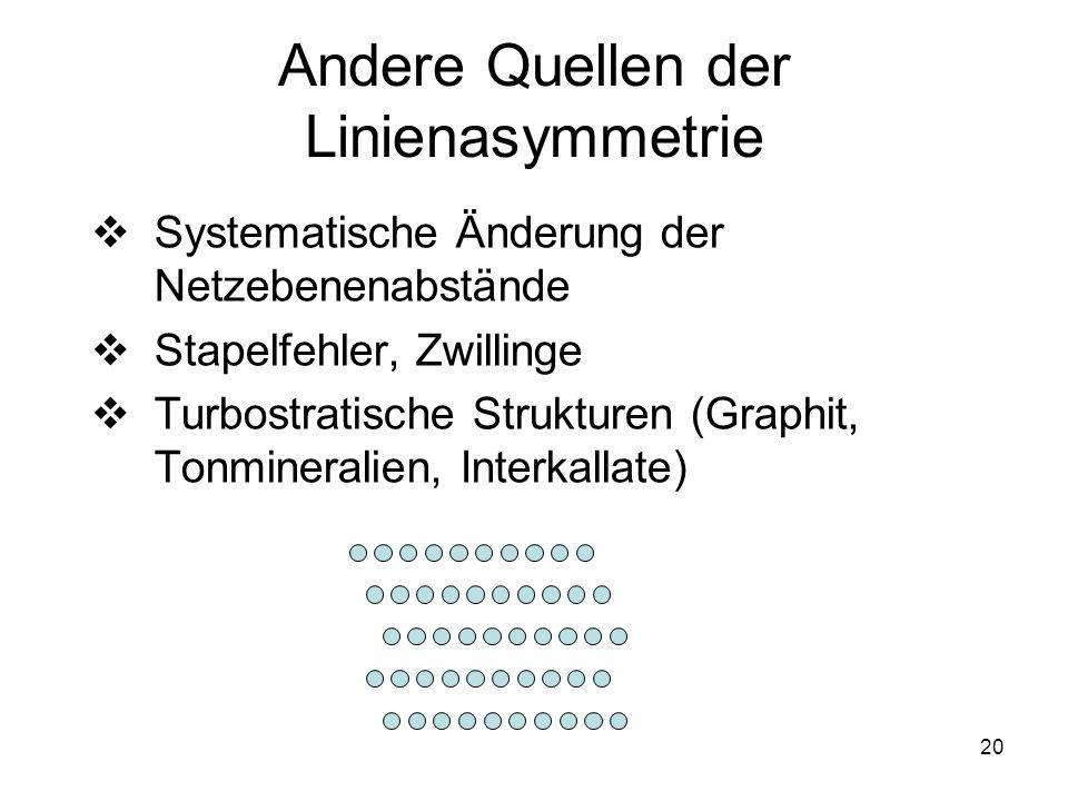 Andere Quellen der Linienasymmetrie