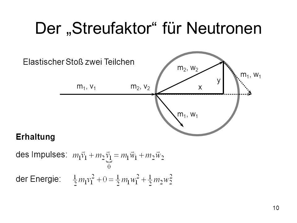 """Der """"Streufaktor für Neutronen"""