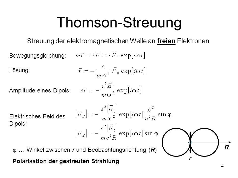 Streuung der elektromagnetischen Welle an freien Elektronen