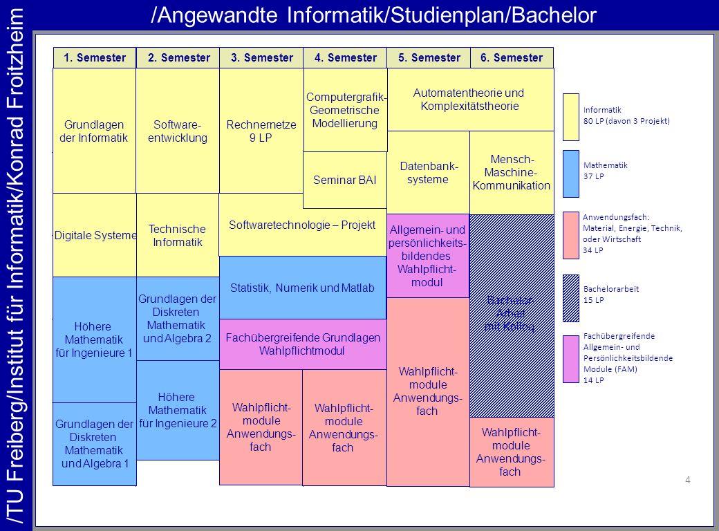 /Angewandte Informatik/Studienplan/Bachelor