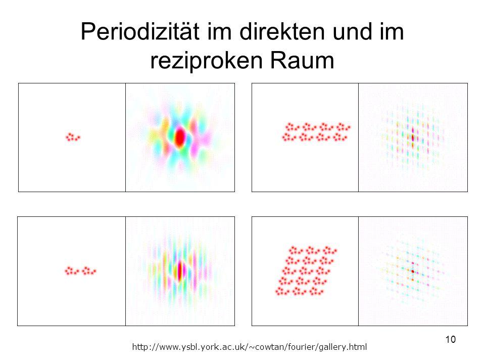 Periodizität im direkten und im reziproken Raum