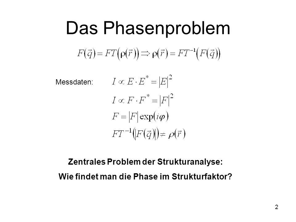 Das Phasenproblem Zentrales Problem der Strukturanalyse: