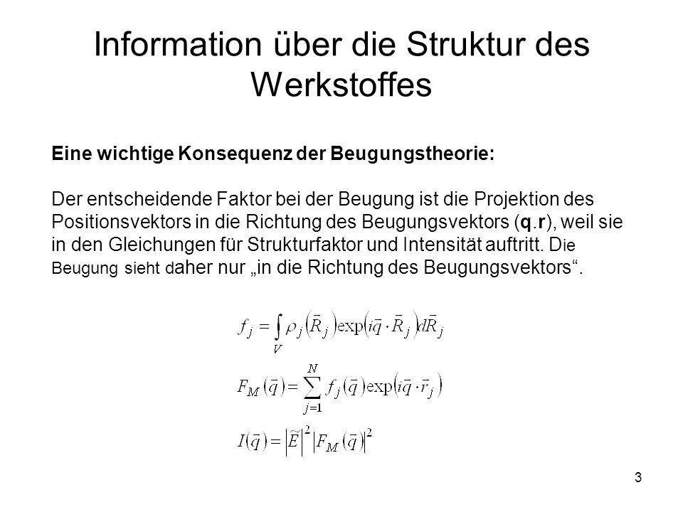 Information über die Struktur des Werkstoffes