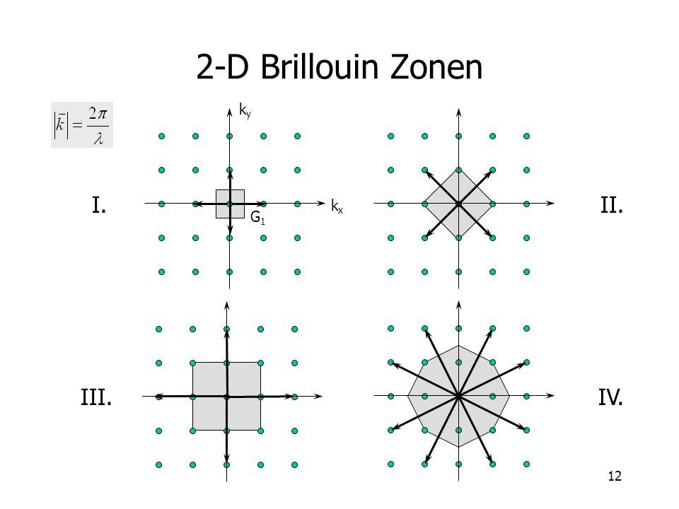 2-D Brillouin Zonen ky I. II. kx G1 III. IV.
